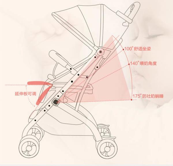 Xe đẩy Baobaohao cao cấp gấp gọn QZ1