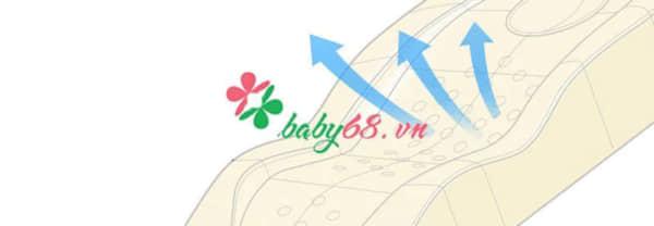 Cozabebe.vn Đệm Nằm Cao Cấp Đa Chức Năng Coza Baby Bed 2